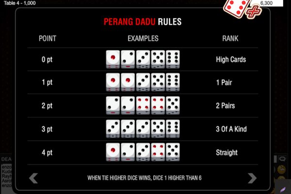 Pkv Games Dadu Online